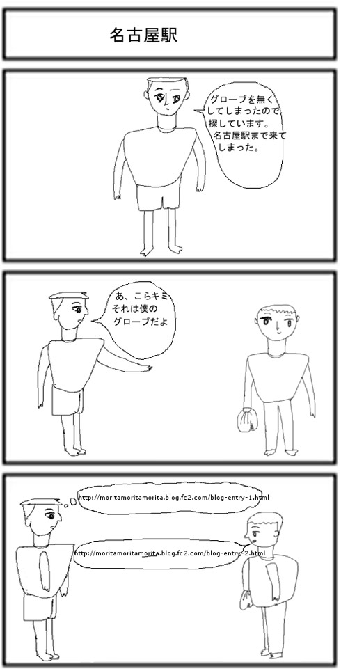 トレンド fc2 FC2