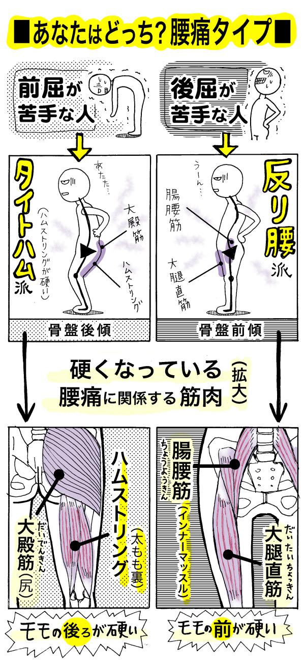 固い ハム ストリング 簡単!ハムストリング(太もも裏)の効果的なストレッチ方法5選