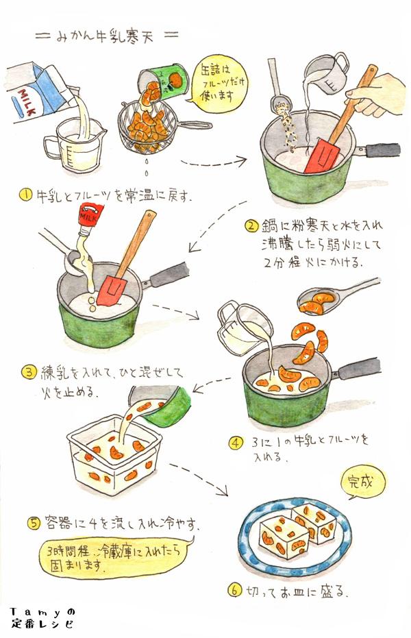 牛乳 寒天 レシピ