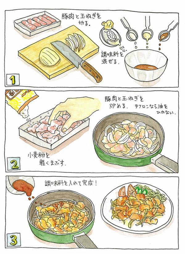 タモリ式生姜焼き