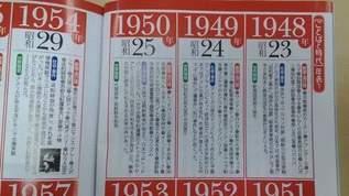 【今も現役】実は昭和20年代の新語・流行語だった言葉まとめ