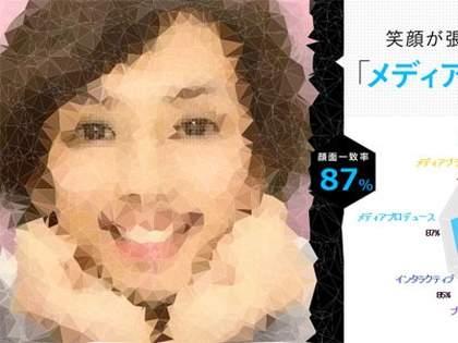 【衝撃】博報堂社員のプリクラ顔率はまさかの87%