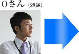 Oさん(28歳)